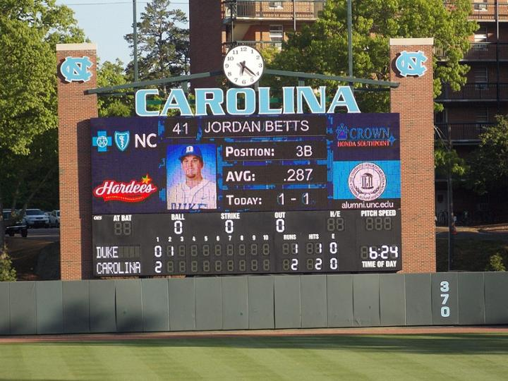 1557_Scoreboard